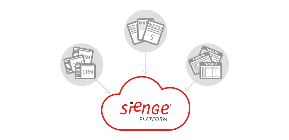 Sienge plataforma novidades para o Sienge