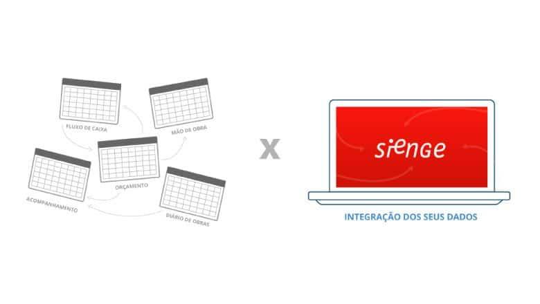 Como realizar a integração do Sienge Plataform em seus softwares?